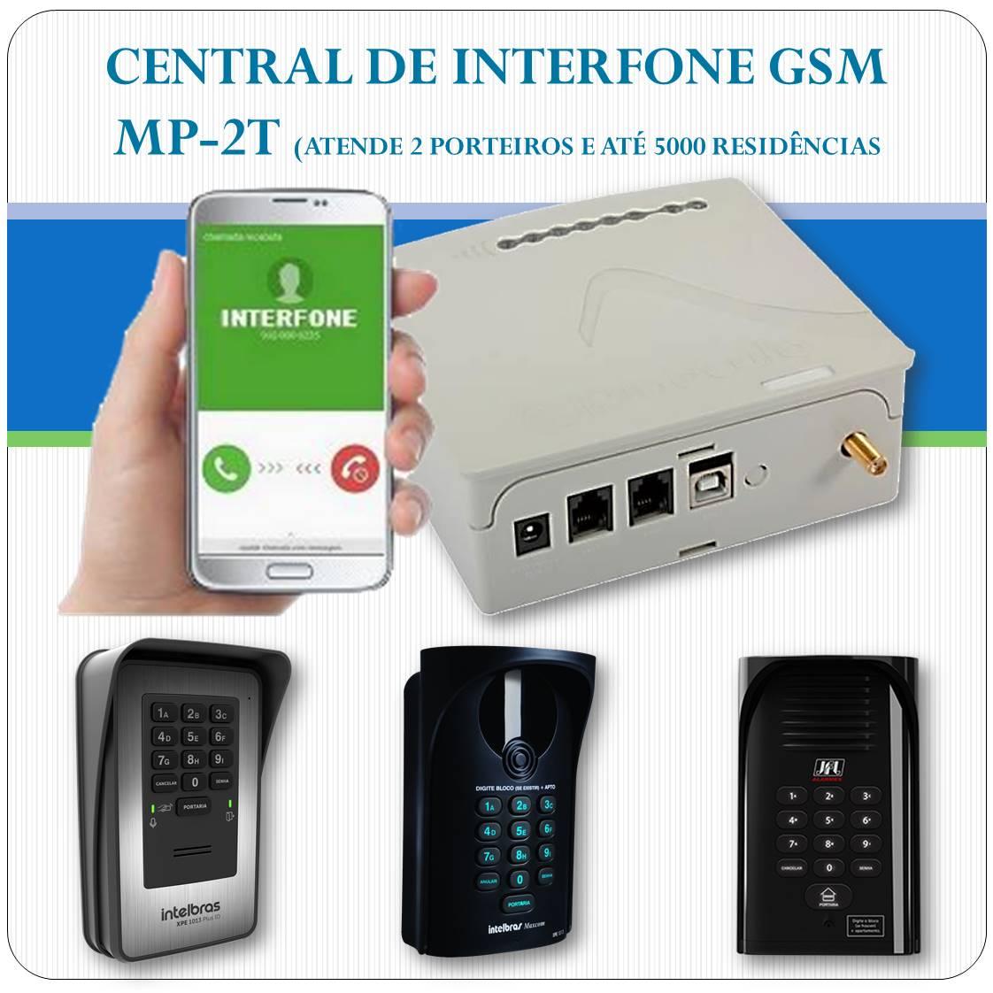 Central de porteiro eletrônico GSM (via celular)